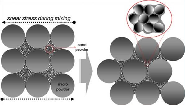 M3s    Micro Manufacturing  U0026 Multiscale Simulation